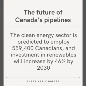 The future of Canada's pipelines